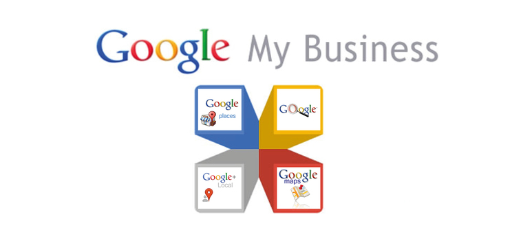 Google Business link